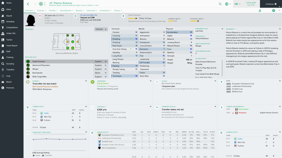 Patrick Roberts_ Overview Profile.png